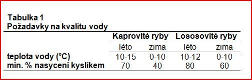 tabulka_1