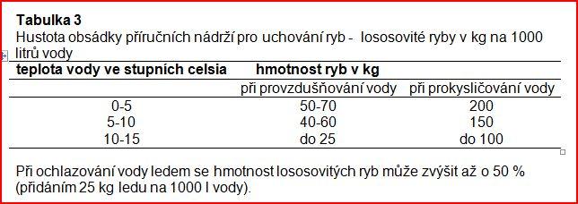 tabulka_3